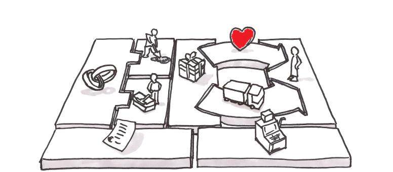 بوم مدل کسب و کار، ارزش پیشنهادی و قلب کسب و کار